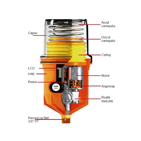 Pulsarlube M gresor automat